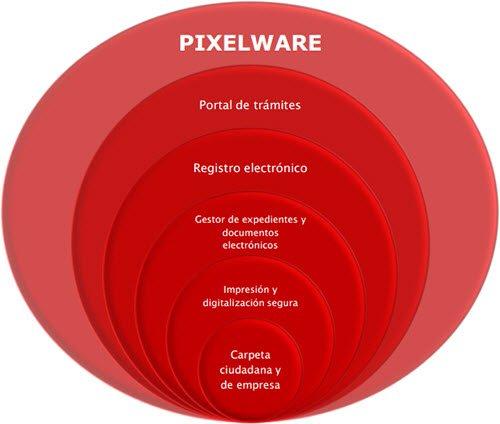 portal-administracion-electronica-grafico-pw